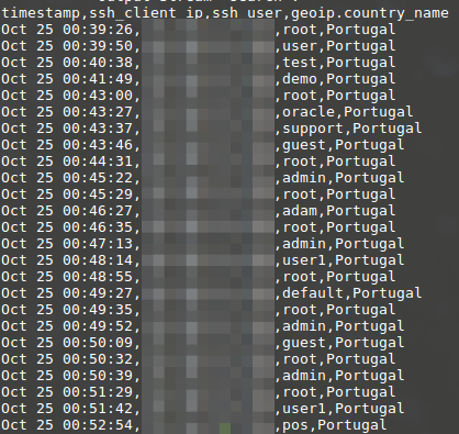EQUEL Result of query for failed SSH logins with CSV output