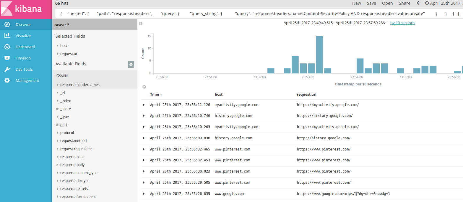 EQUEL compiled into ES DSL and pasted in Kibana